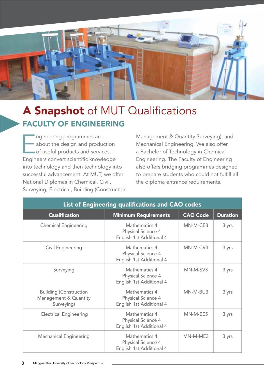 Index of /downloads/publications/MUT Prospectus/files/assets/mobile